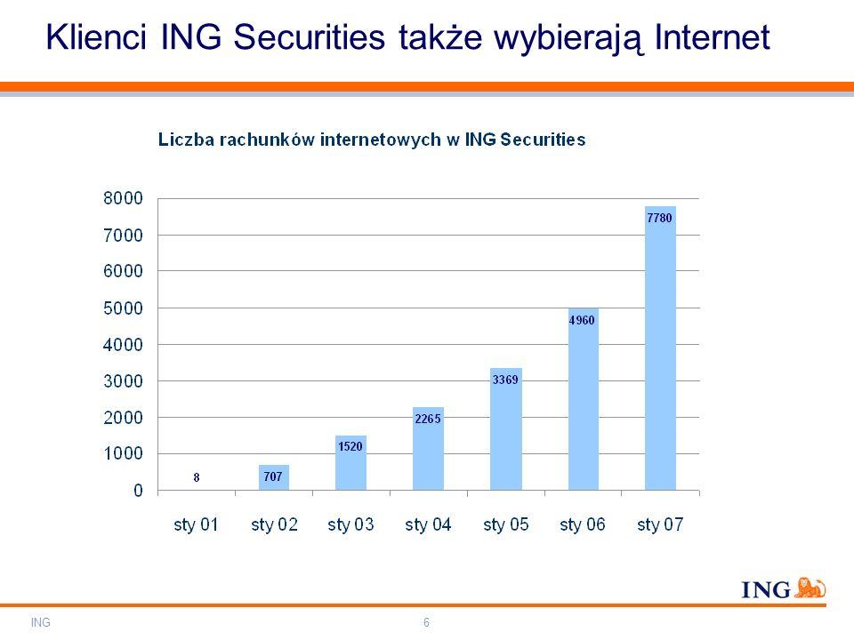 Klienci ING Securities także wybierają Internet