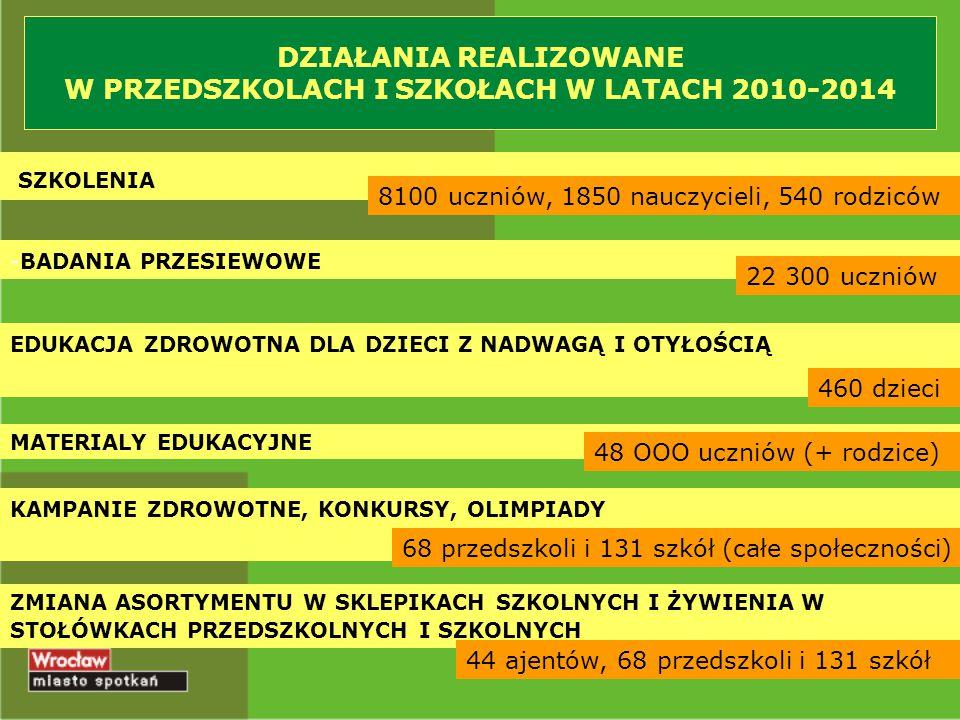 DZIAŁANIA REALIZOWANE W PRZEDSZKOLACH I SZKOŁACH W LATACH 2010-2014
