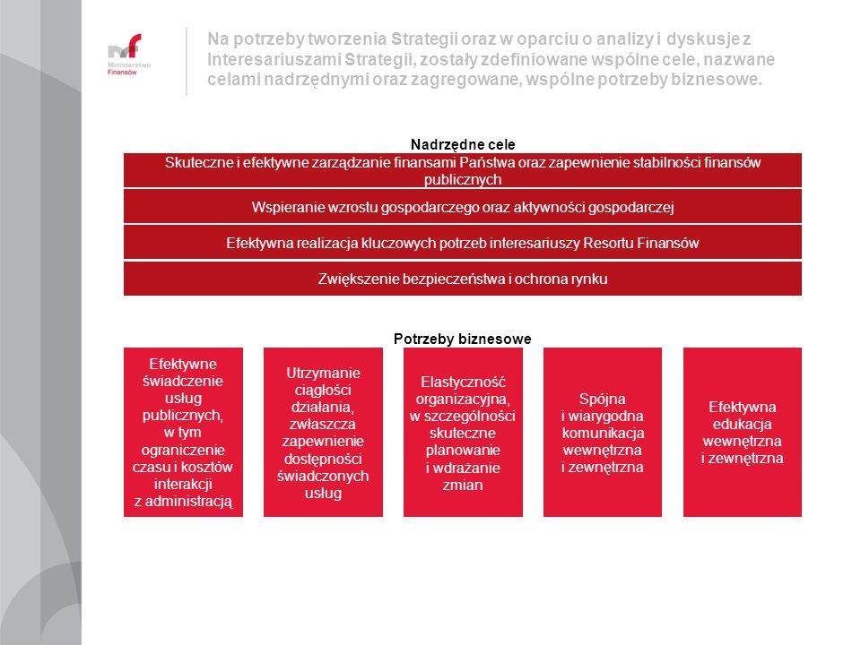 Na potrzeby tworzenia Strategii oraz w oparciu o analizy i dyskusje z Interesariuszami Strategii, zostały zdefiniowane wspólne cele, nazwane celami nadrzędnymi oraz zagregowane, wspólne potrzeby biznesowe.