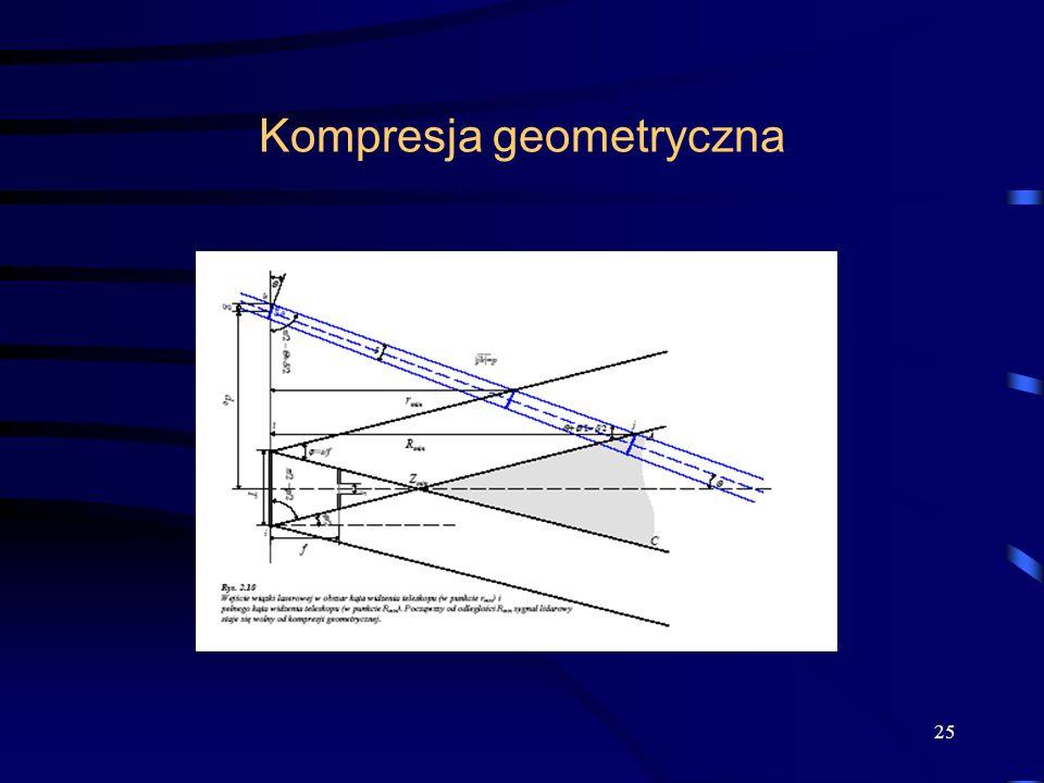Kompresja geometryczna