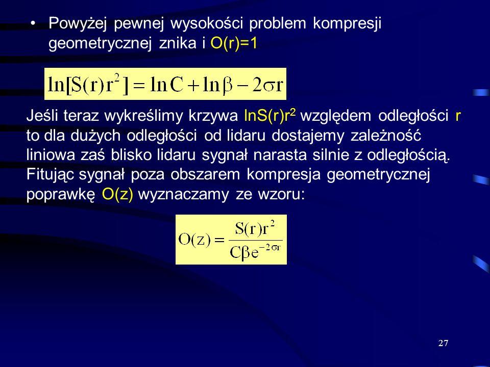 Powyżej pewnej wysokości problem kompresji geometrycznej znika i O(r)=1