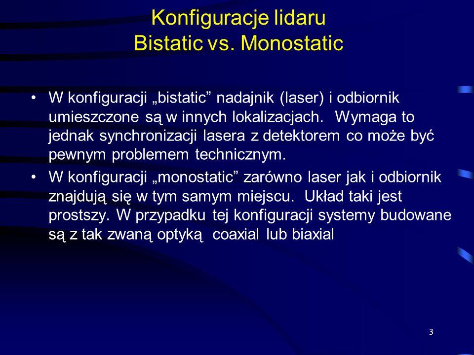 Konfiguracje lidaru Bistatic vs. Monostatic