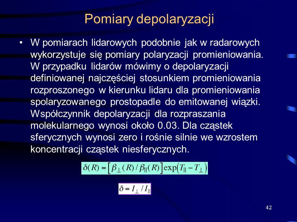 Pomiary depolaryzacji