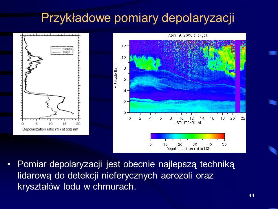 Przykładowe pomiary depolaryzacji
