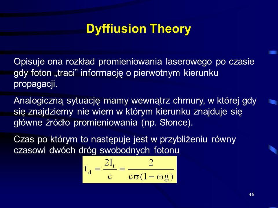 """Dyffiusion Theory Opisuje ona rozkład promieniowania laserowego po czasie gdy foton """"traci informację o pierwotnym kierunku propagacji."""