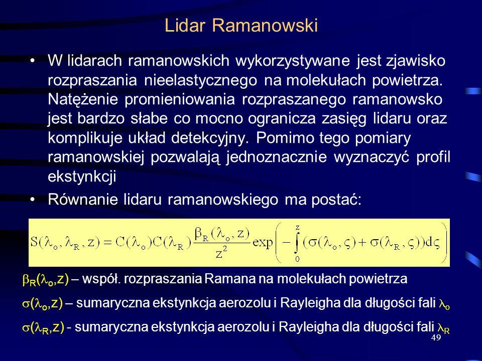 Lidar Ramanowski