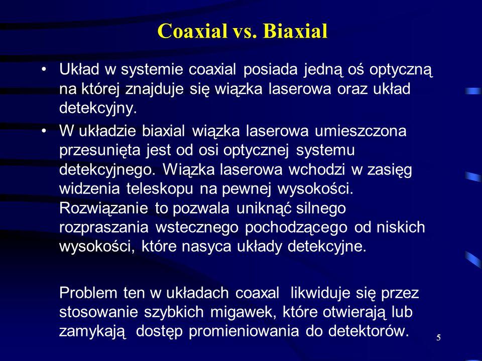 Coaxial vs. Biaxial Układ w systemie coaxial posiada jedną oś optyczną na której znajduje się wiązka laserowa oraz układ detekcyjny.