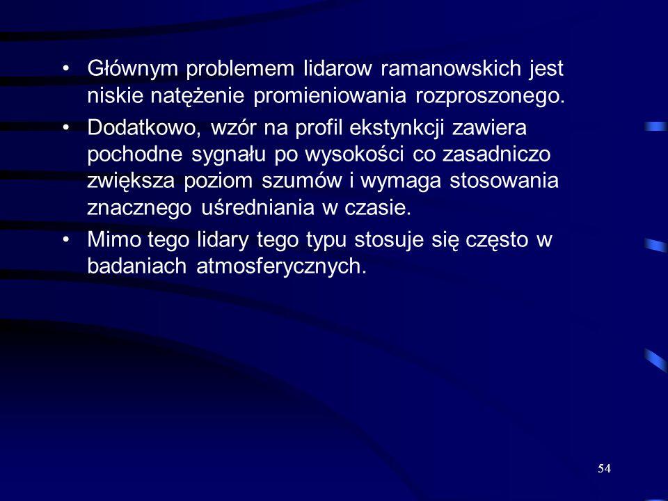 Głównym problemem lidarow ramanowskich jest niskie natężenie promieniowania rozproszonego.