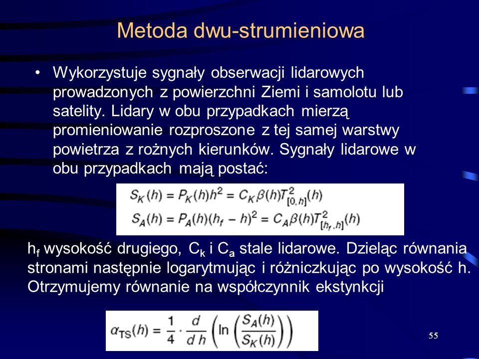 Metoda dwu-strumieniowa