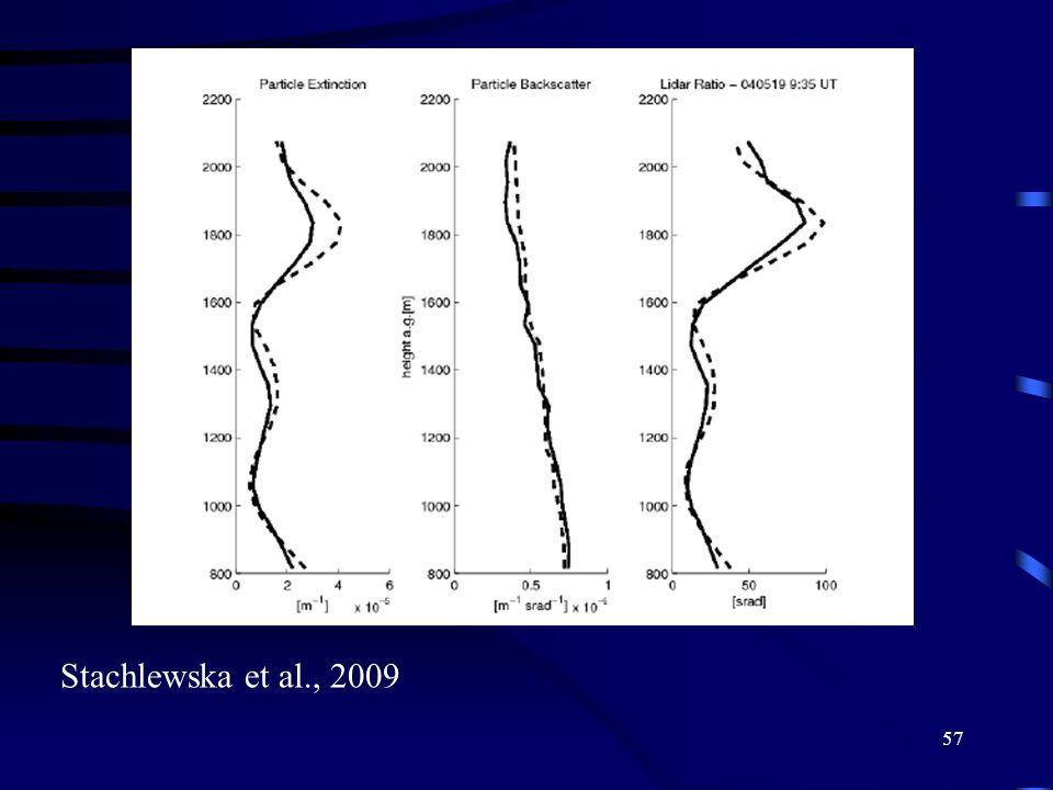 Stachlewska et al., 2009