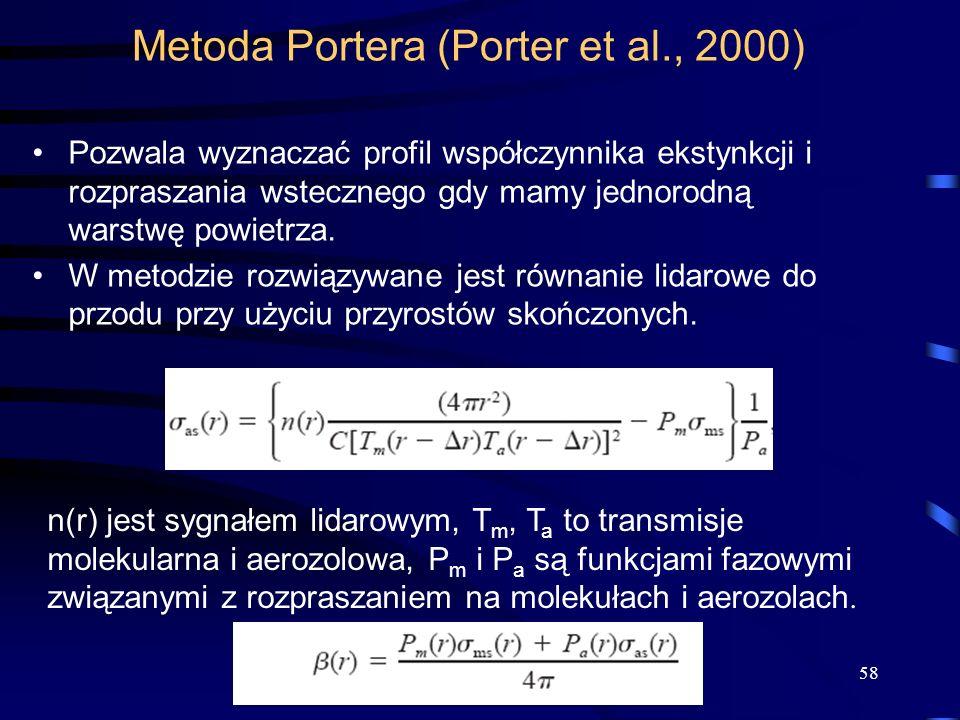 Metoda Portera (Porter et al., 2000)