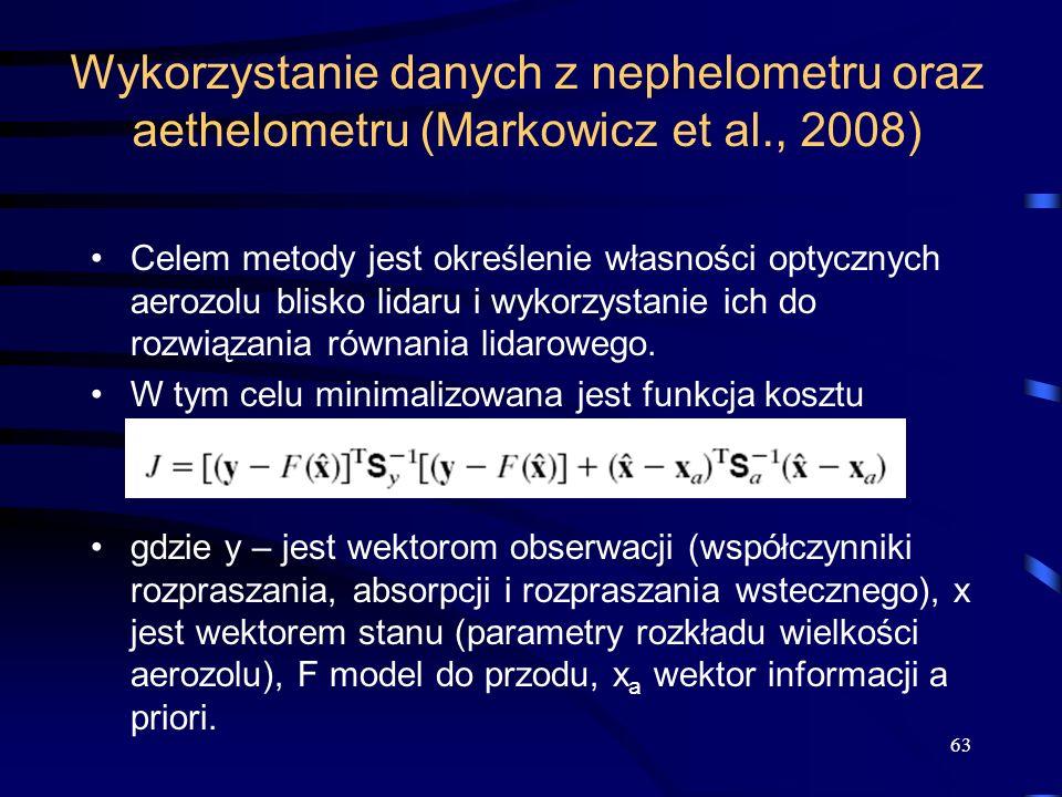 Wykorzystanie danych z nephelometru oraz aethelometru (Markowicz et al
