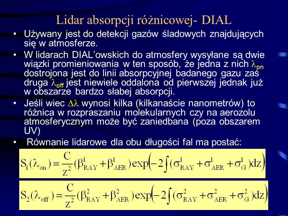 Lidar absorpcji różnicowej- DIAL