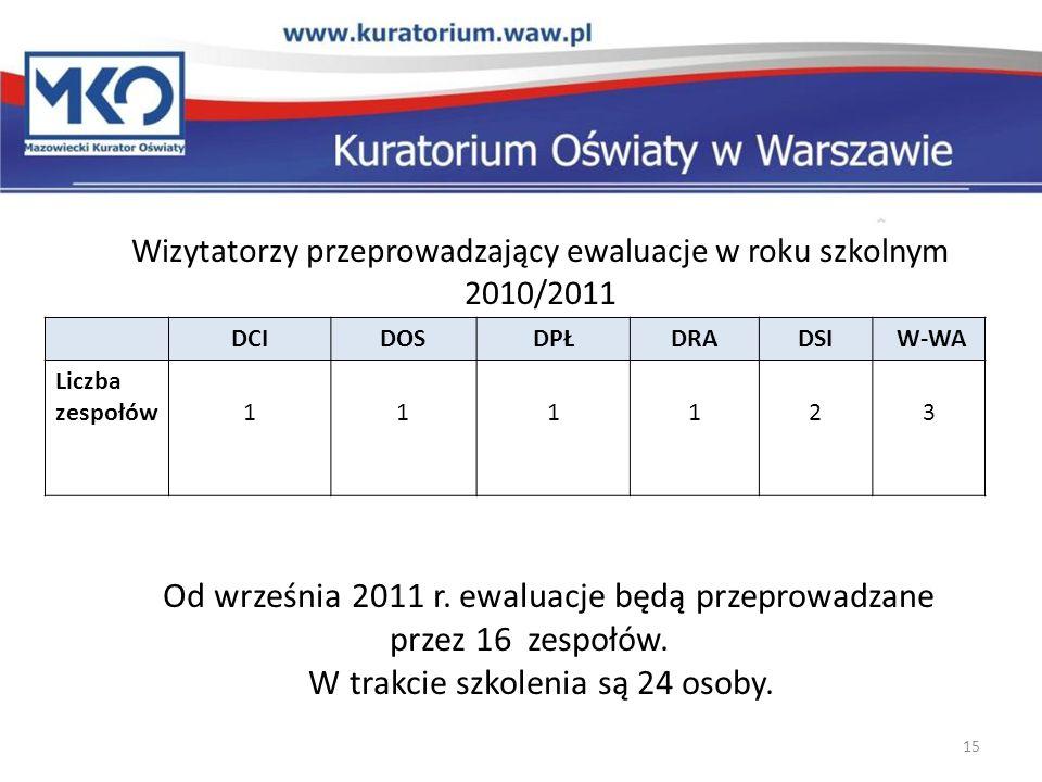 Od września 2011 r. ewaluacje będą przeprowadzane przez 16 zespołów.