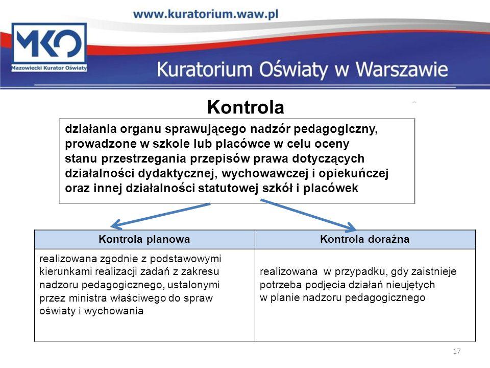 Kontrola działania organu sprawującego nadzór pedagogiczny,