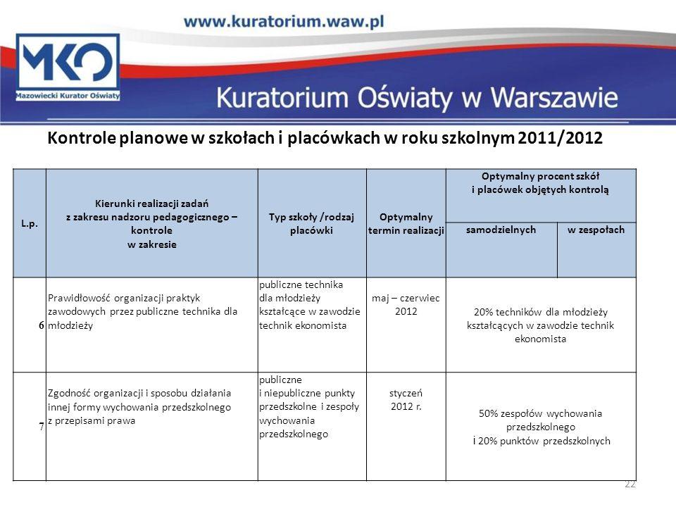 Kontrole planowe w szkołach i placówkach w roku szkolnym 2011/2012