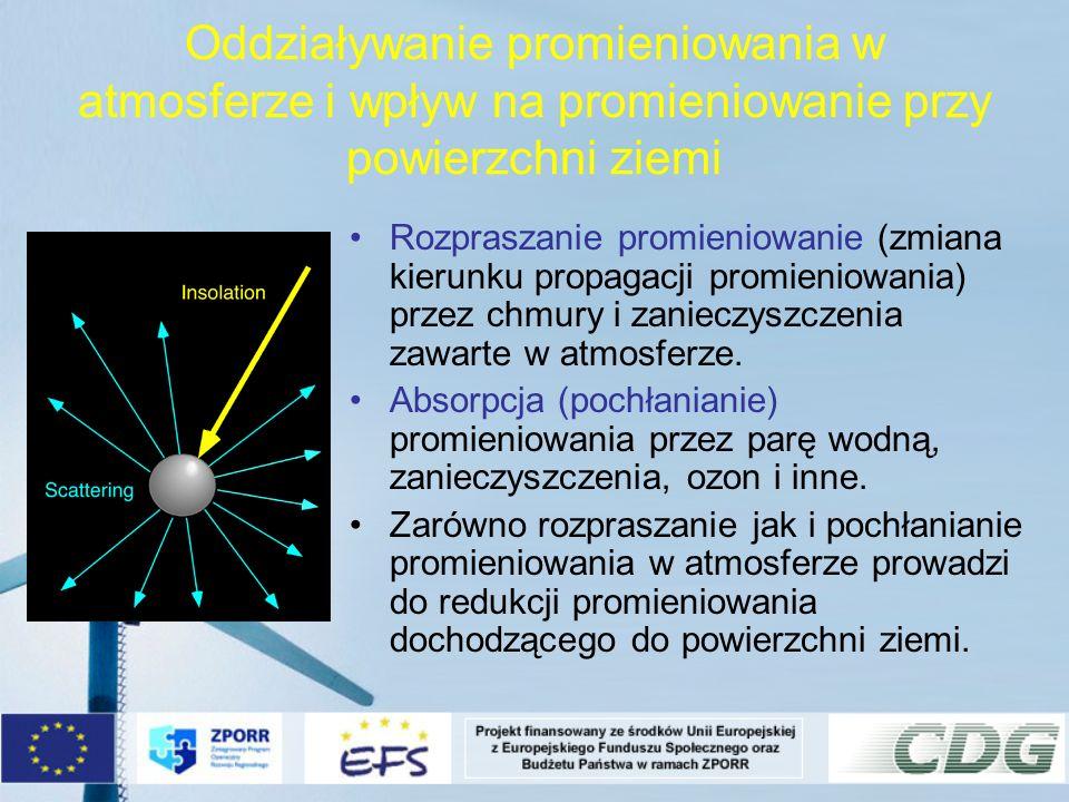 Oddziaływanie promieniowania w atmosferze i wpływ na promieniowanie przy powierzchni ziemi
