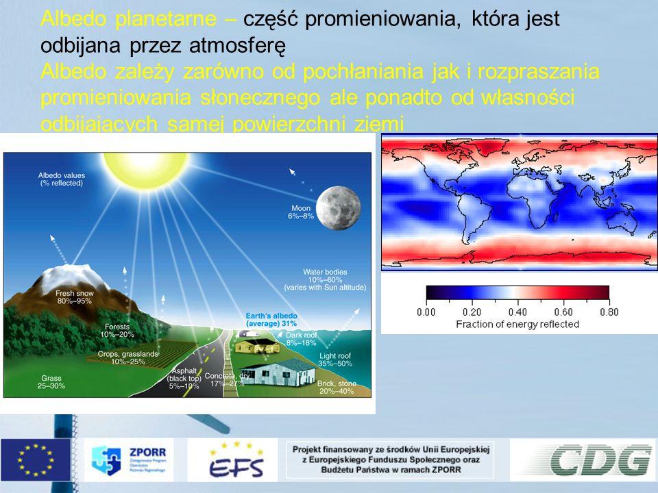 Albedo planetarne – część promieniowania, która jest odbijana przez atmosferę Albedo zależy zarówno od pochłaniania jak i rozpraszania promieniowania słonecznego ale ponadto od własności odbijających samej powierzchni ziemi