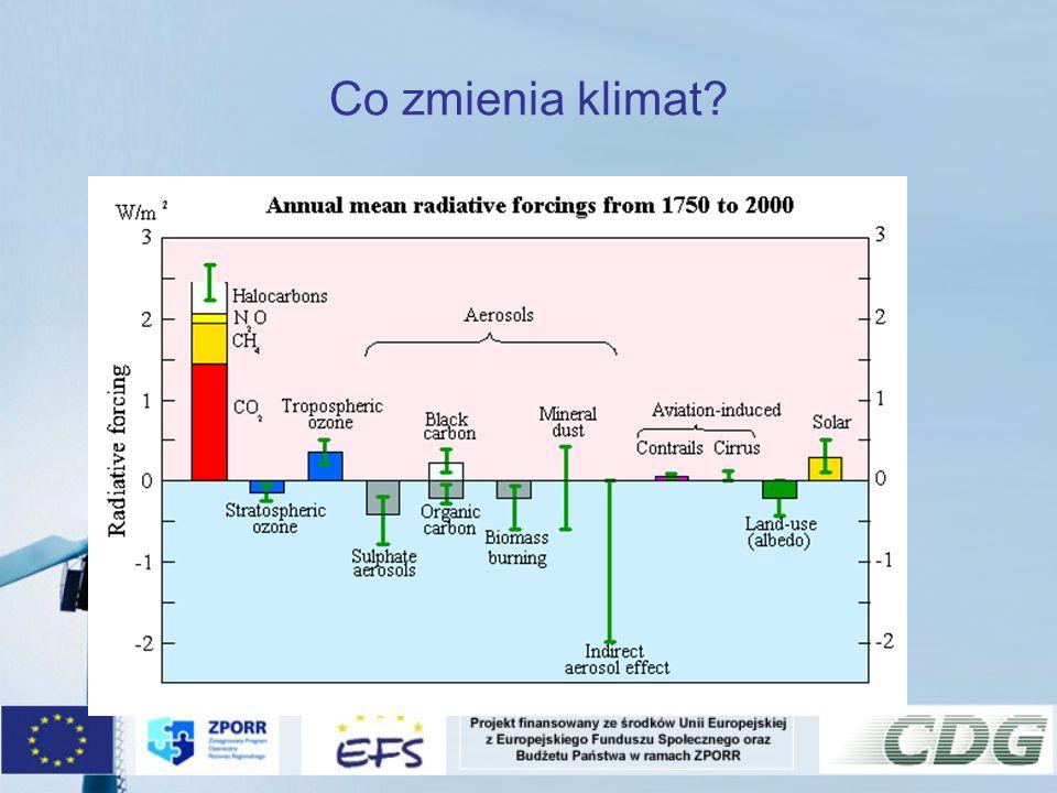 Co zmienia klimat