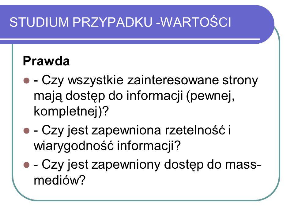 STUDIUM PRZYPADKU -WARTOŚCI