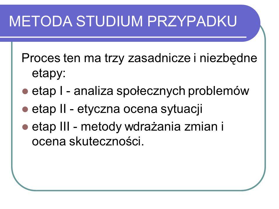 METODA STUDIUM PRZYPADKU