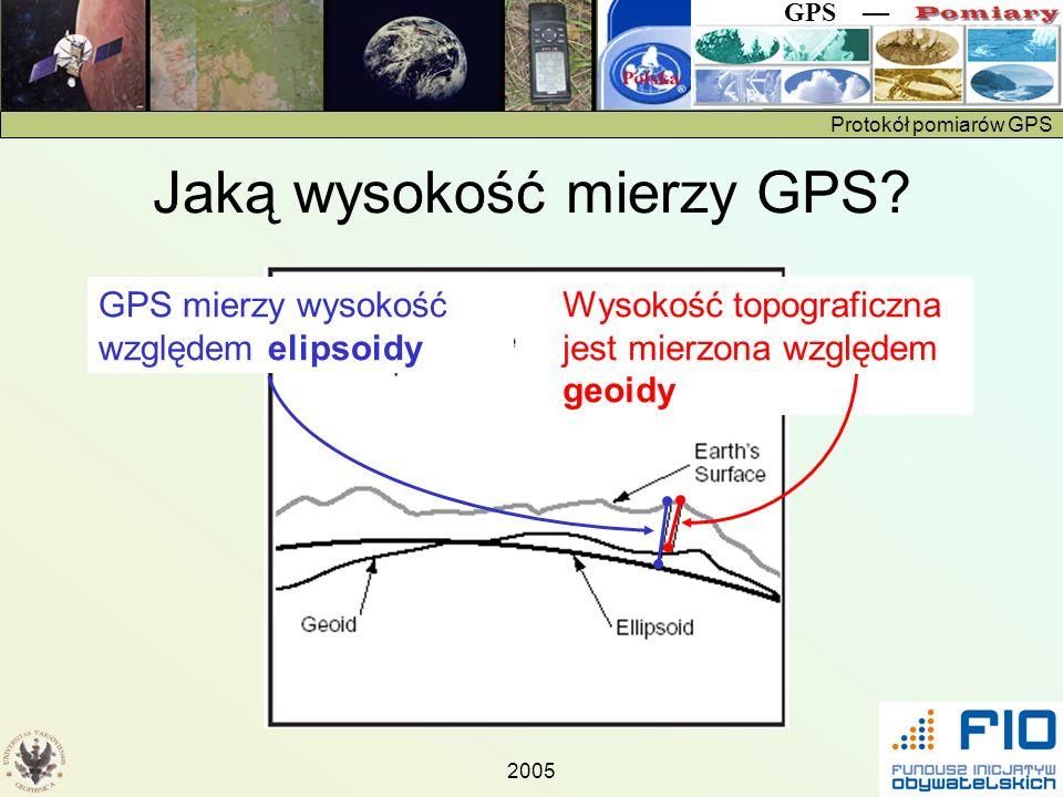 Jaką wysokość mierzy GPS