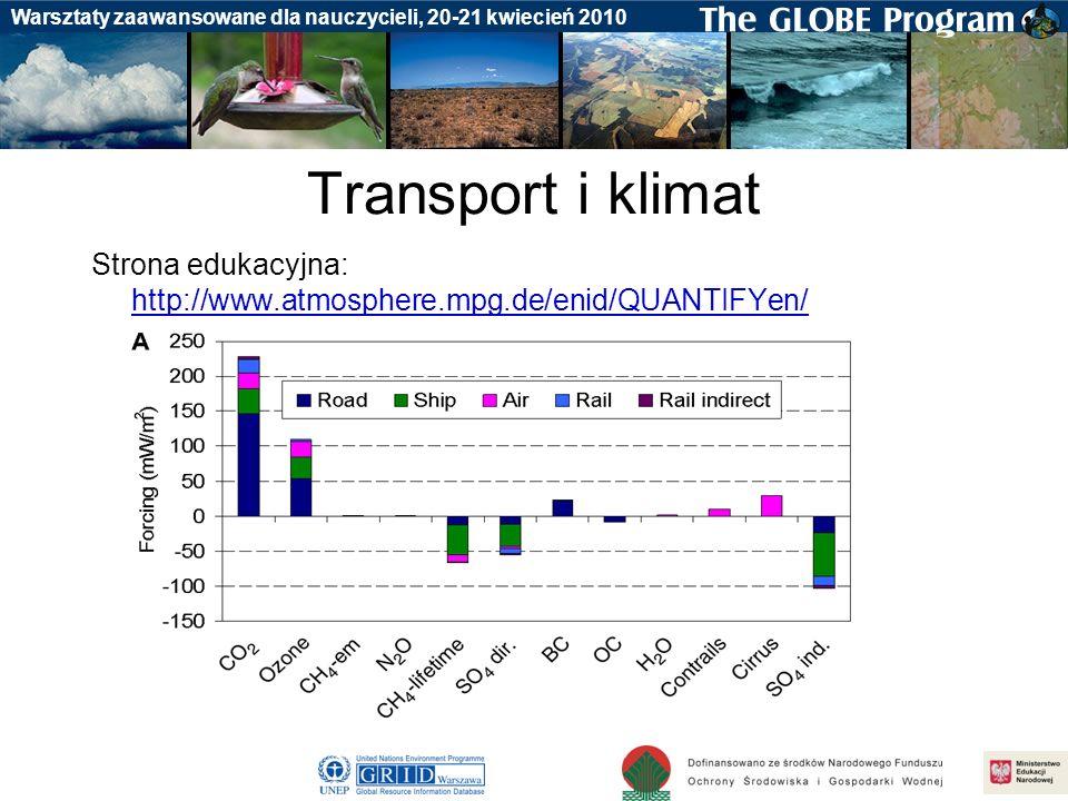 Transport i klimat Strona edukacyjna: http://www.atmosphere.mpg.de/enid/QUANTIFYen/