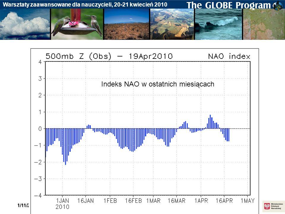 Indeks NAO w ostatnich miesiącach