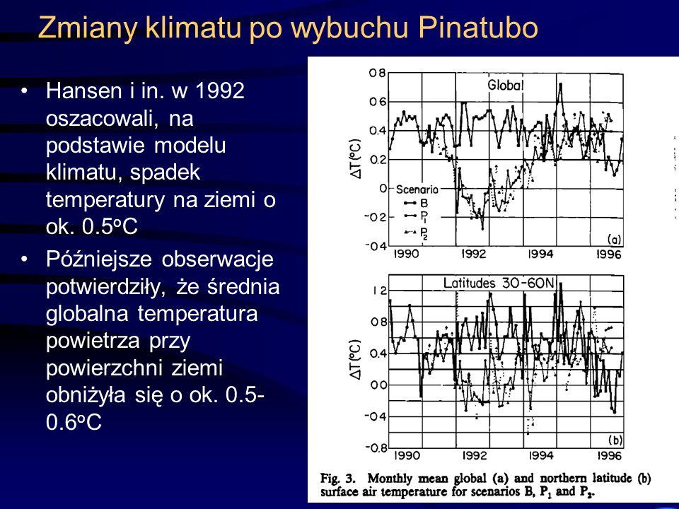 Zmiany klimatu po wybuchu Pinatubo