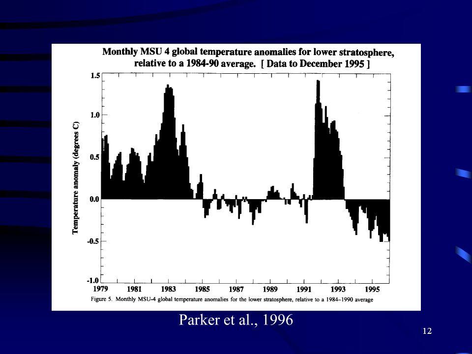 Parker et al., 1996