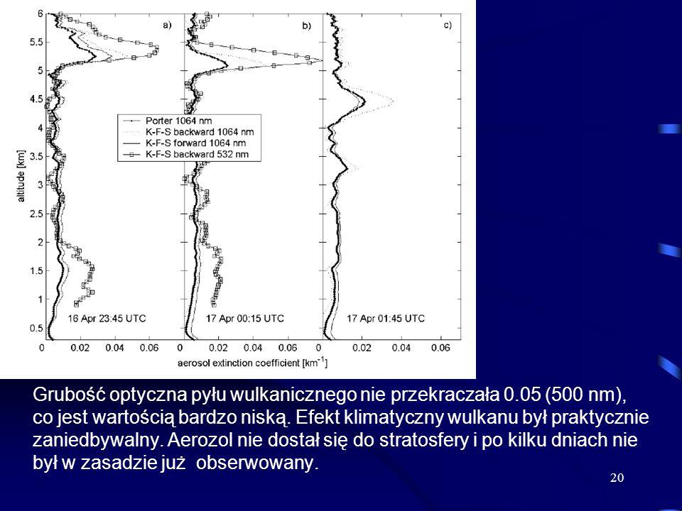 Grubość optyczna pyłu wulkanicznego nie przekraczała 0