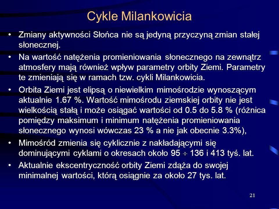 Cykle Milankowicia Zmiany aktywności Słońca nie są jedyną przyczyną zmian stałej słonecznej.