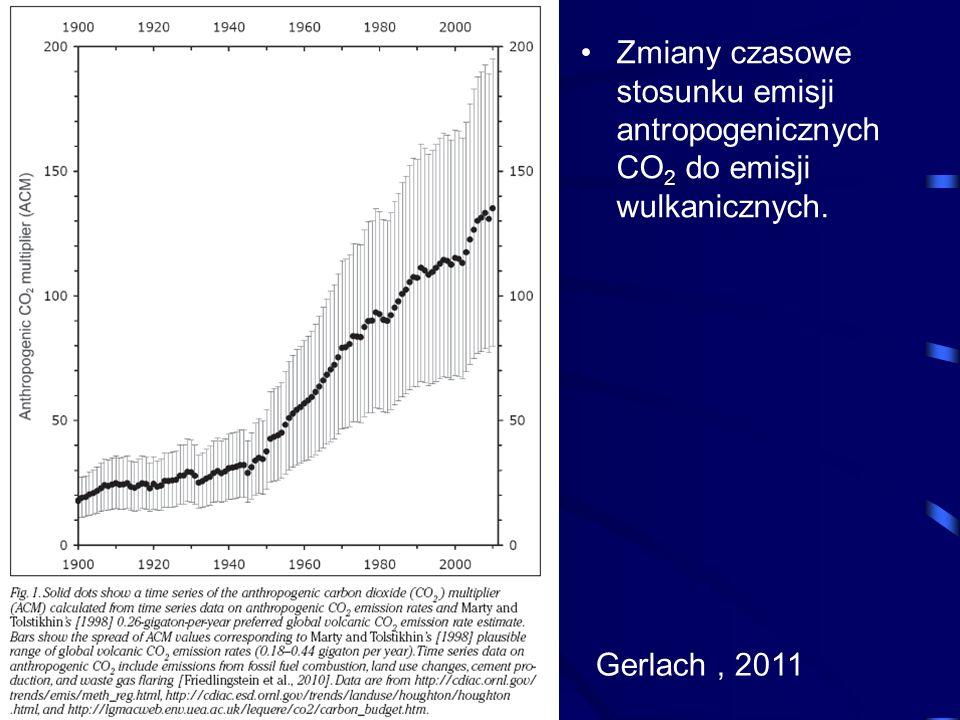 Zmiany czasowe stosunku emisji antropogenicznych CO2 do emisji wulkanicznych.