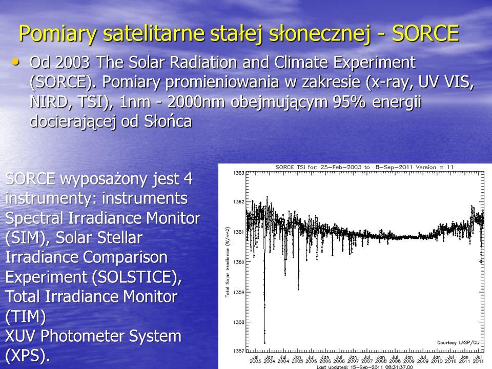 Pomiary satelitarne stałej słonecznej - SORCE