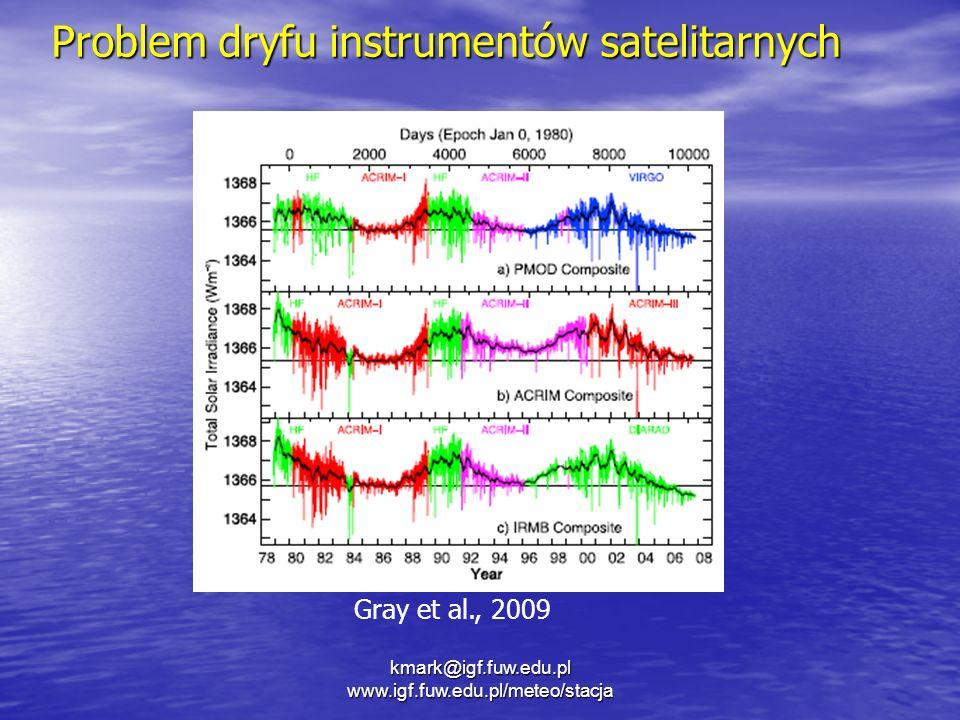 Problem dryfu instrumentów satelitarnych