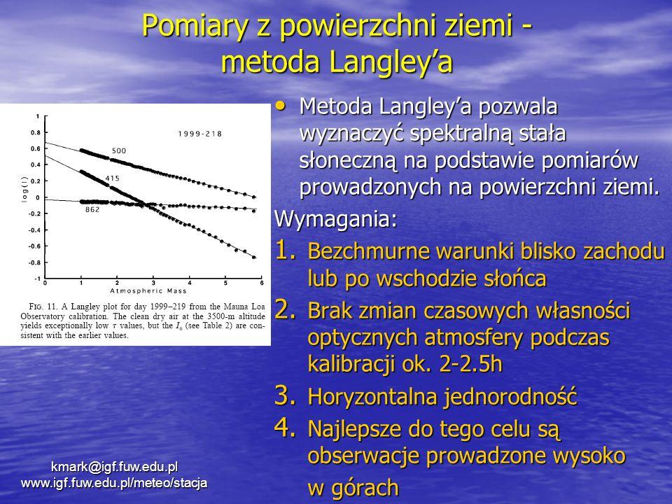 Pomiary z powierzchni ziemi - metoda Langley'a