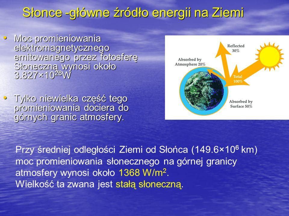 Słonce -główne źródło energii na Ziemi