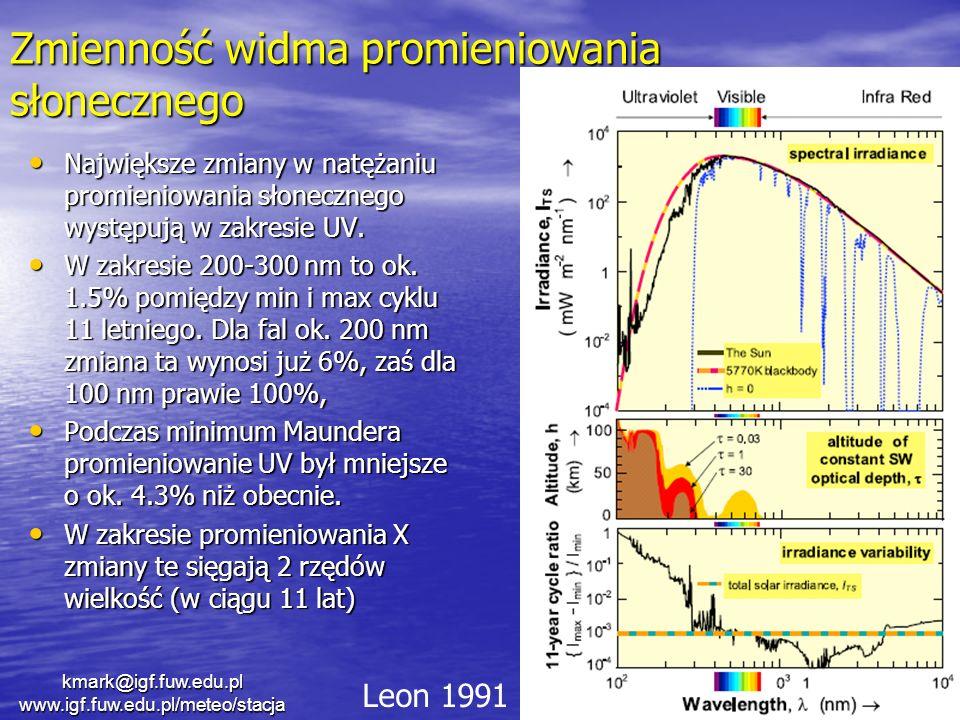 Zmienność widma promieniowania słonecznego
