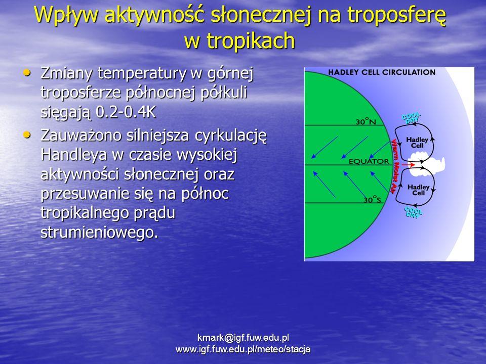 Wpływ aktywność słonecznej na troposferę w tropikach