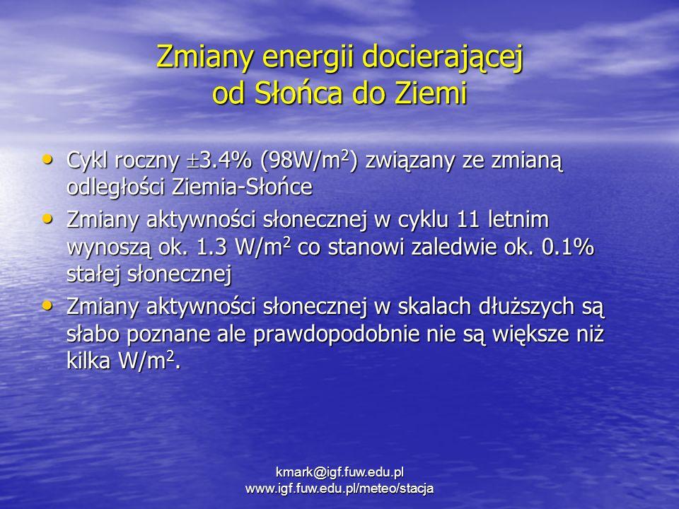 Zmiany energii docierającej od Słońca do Ziemi