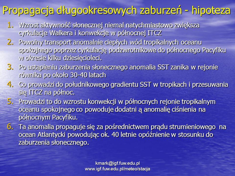 Propagacja długookresowych zaburzeń - hipoteza