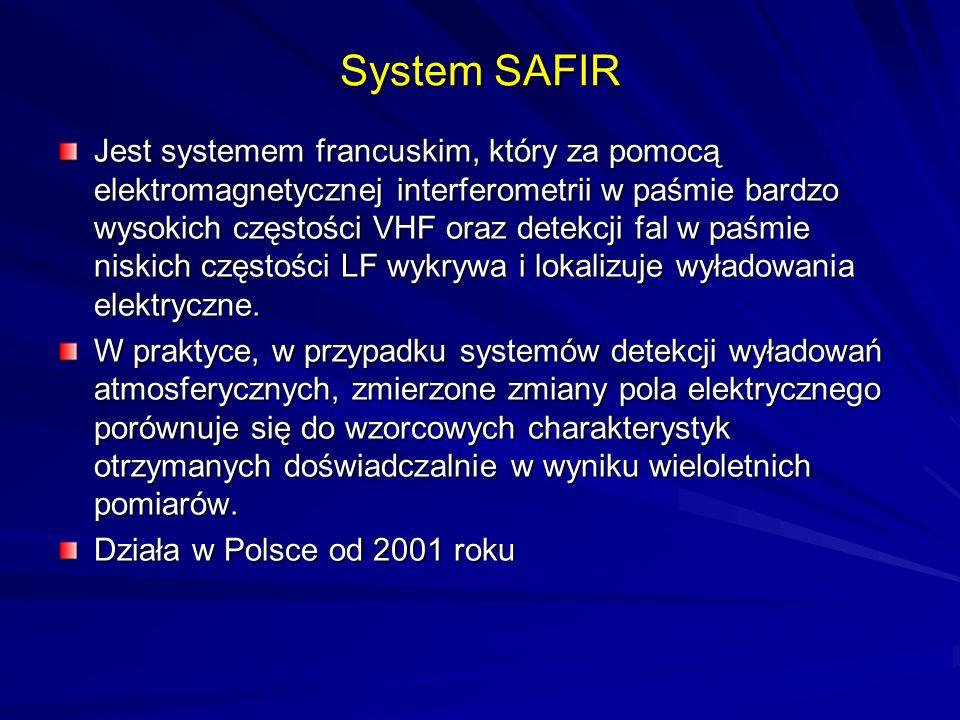 System SAFIR