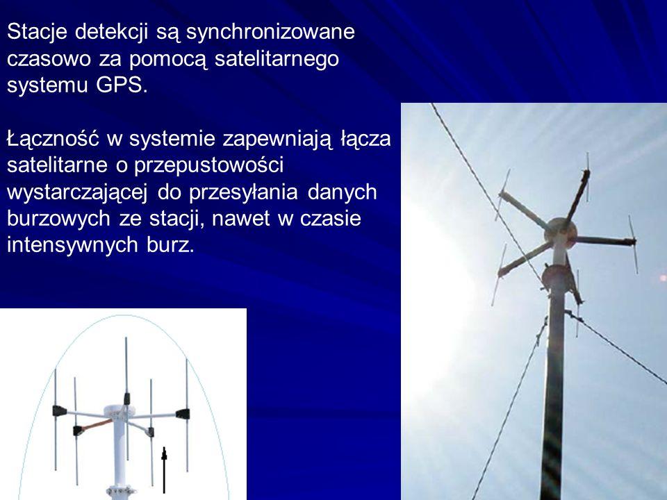 Stacje detekcji są synchronizowane czasowo za pomocą satelitarnego systemu GPS.