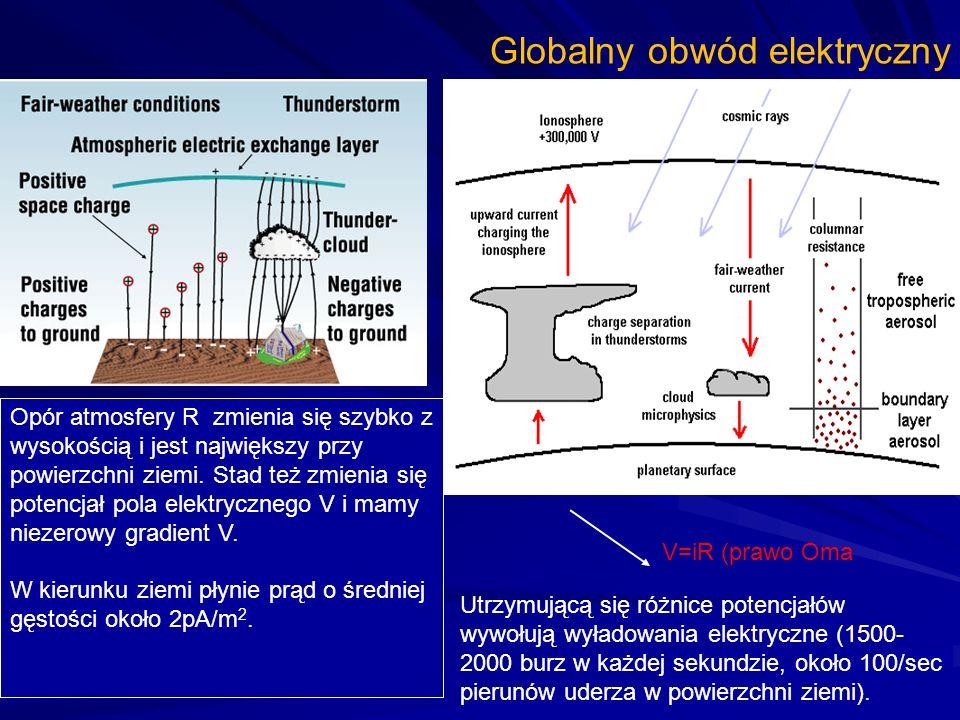 Globalny obwód elektryczny