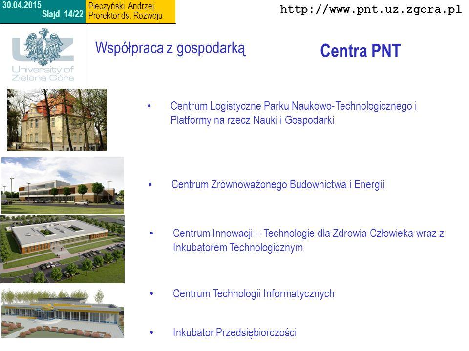 Centra PNT Współpraca z gospodarką http://www.pnt.uz.zgora.pl