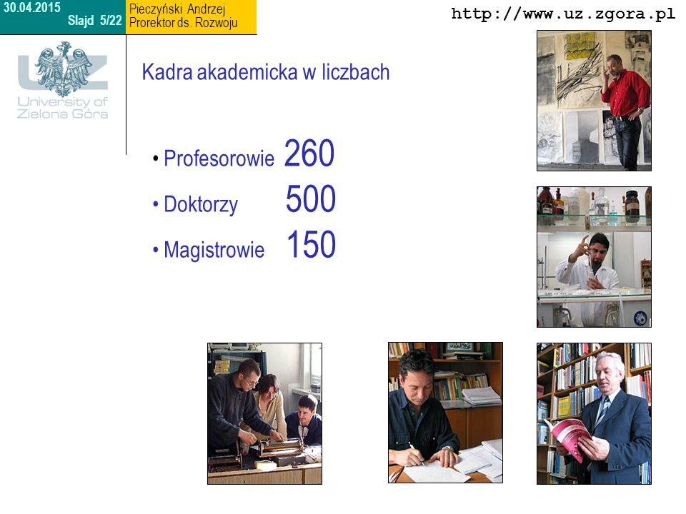 Kadra akademicka w liczbach
