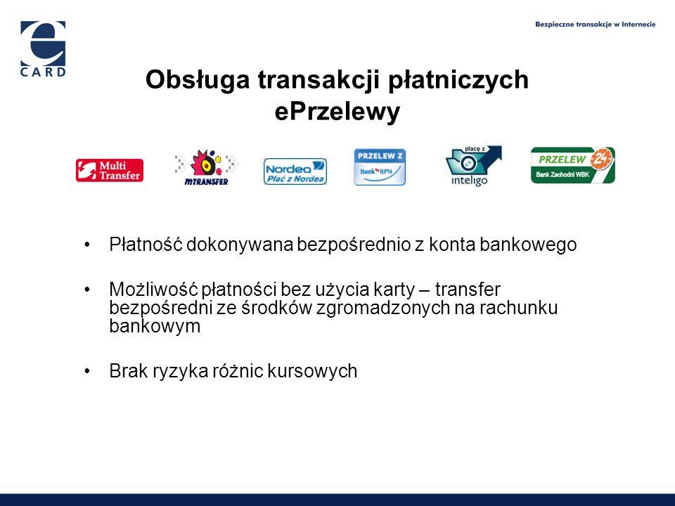 Obsługa transakcji płatniczych ePrzelewy