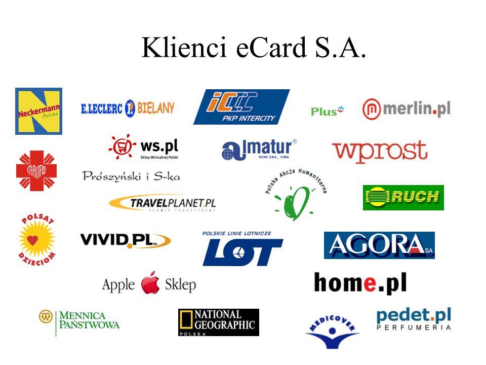 Klienci eCard S.A.