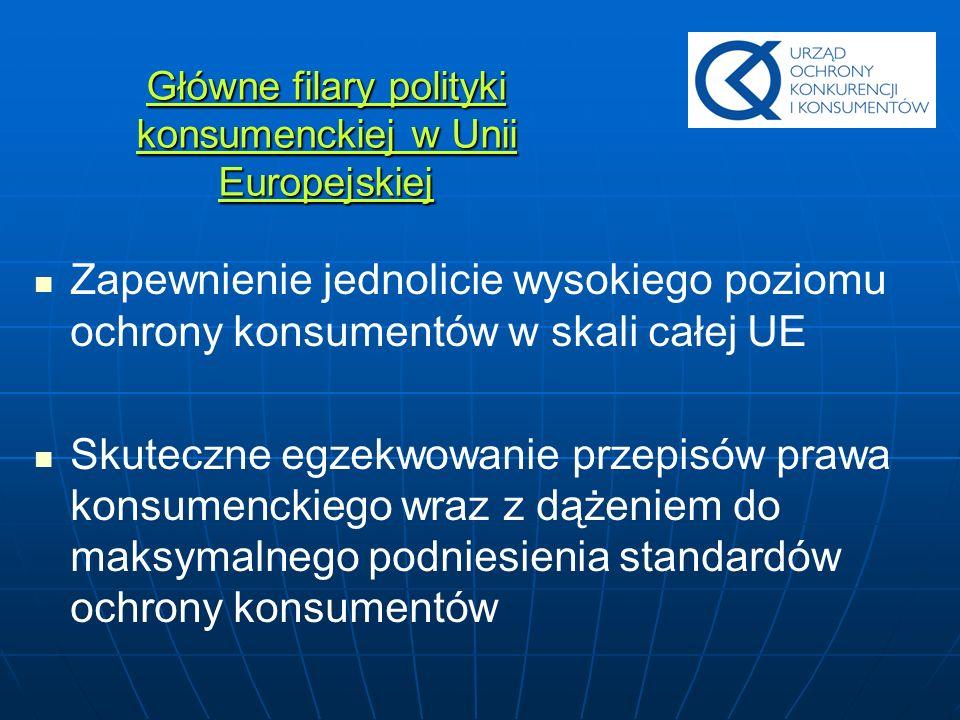Główne filary polityki konsumenckiej w Unii Europejskiej