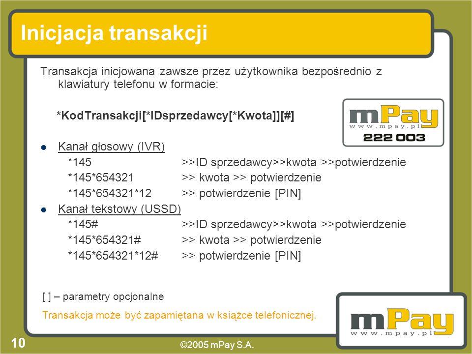 Inicjacja transakcji Transakcja inicjowana zawsze przez użytkownika bezpośrednio z klawiatury telefonu w formacie: